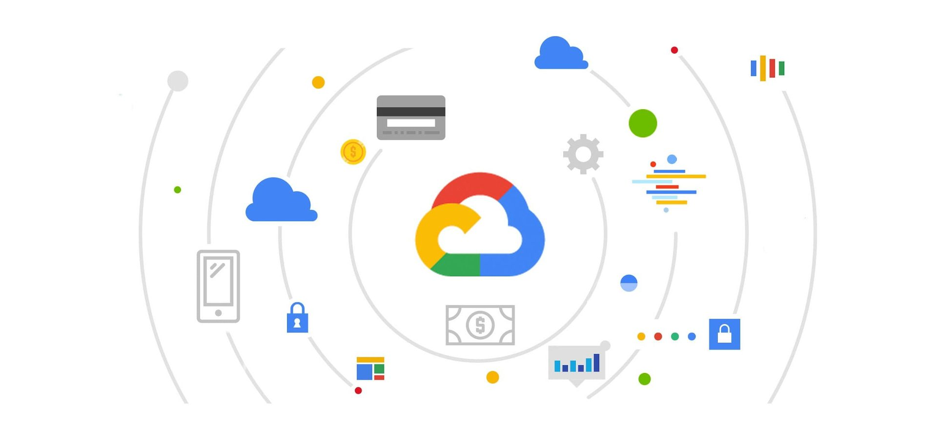 Google Cloud | Cost | Finance