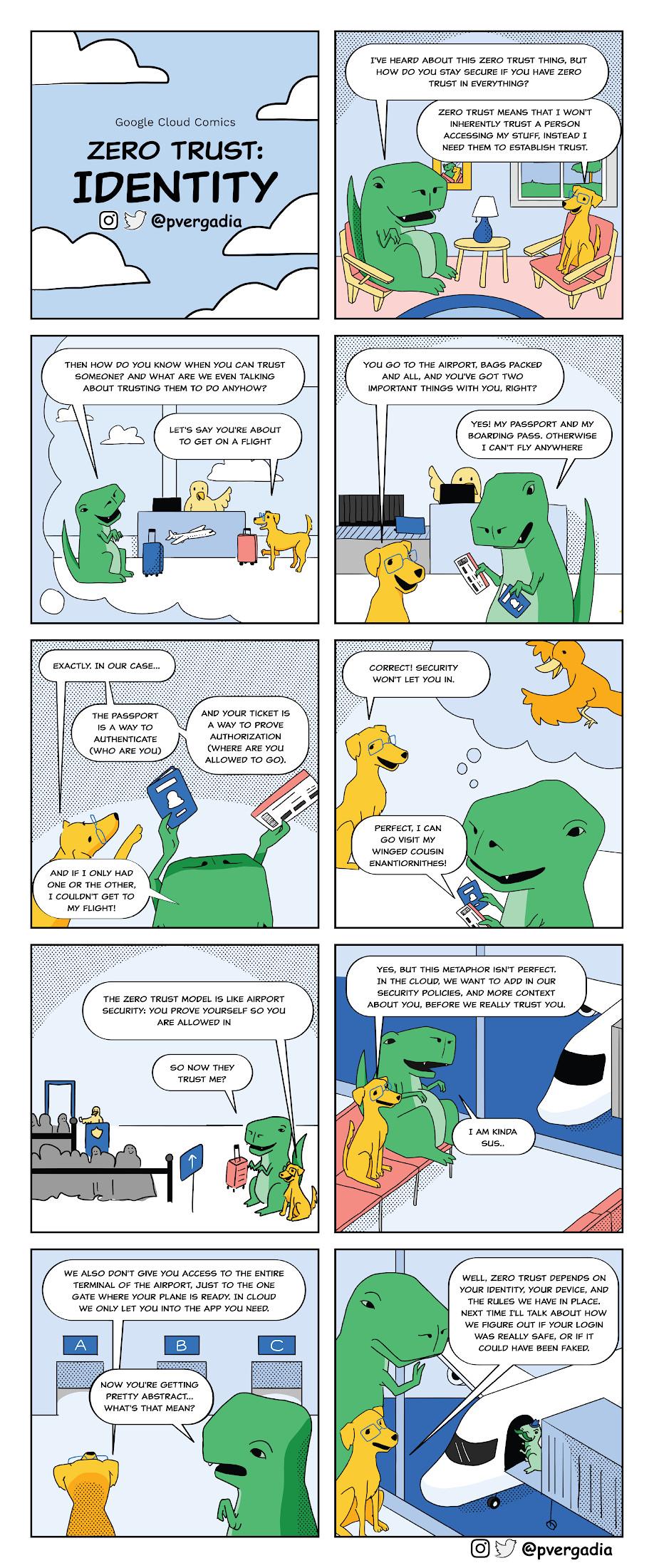 Google Cloud   Zero Trust Identity   Comics