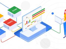 Google Cloud | API Management