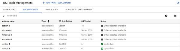 Google Cloud | OS Patch Management | VM Instances