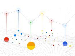Google Cloud | Data Analytics
