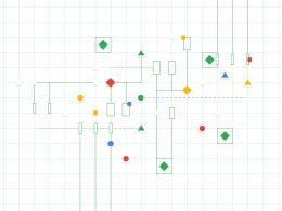 Google Cloud | Pivot to the Cloud