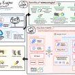 Google Cloud | VMware Engine