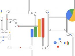 google Cloud | Pipes