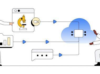 Google Cloud | Research