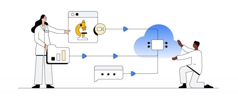 Google Cloud   Research